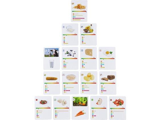 Obrazkove karticky potraviny 2