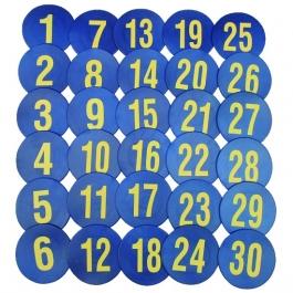 Podlahové značenie - Čísla