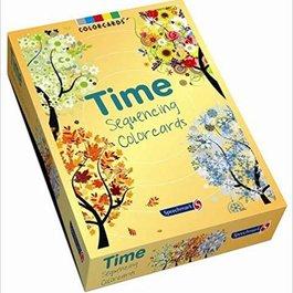 Kolekce fotografií - Plynutí času