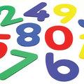 Dúhové číslice